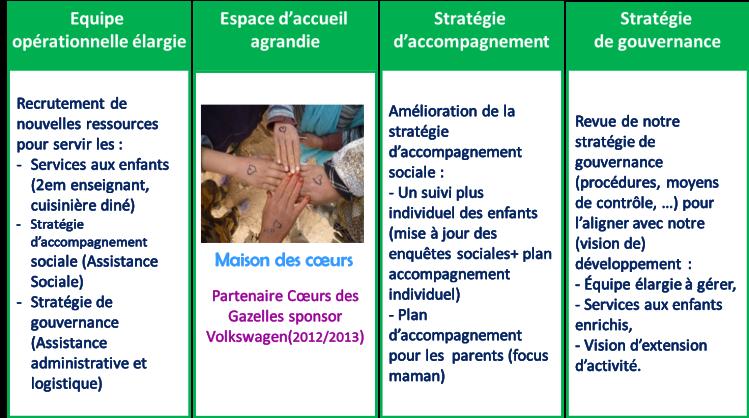 plan_dev_2010